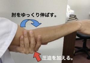 図4.伸展・回内
