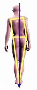 図1.偏った姿勢。